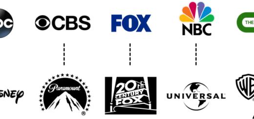Übersicht: Fernsehen in den USA 2
