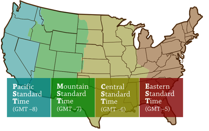 Zeitzonen in den USA (vereinfacht)