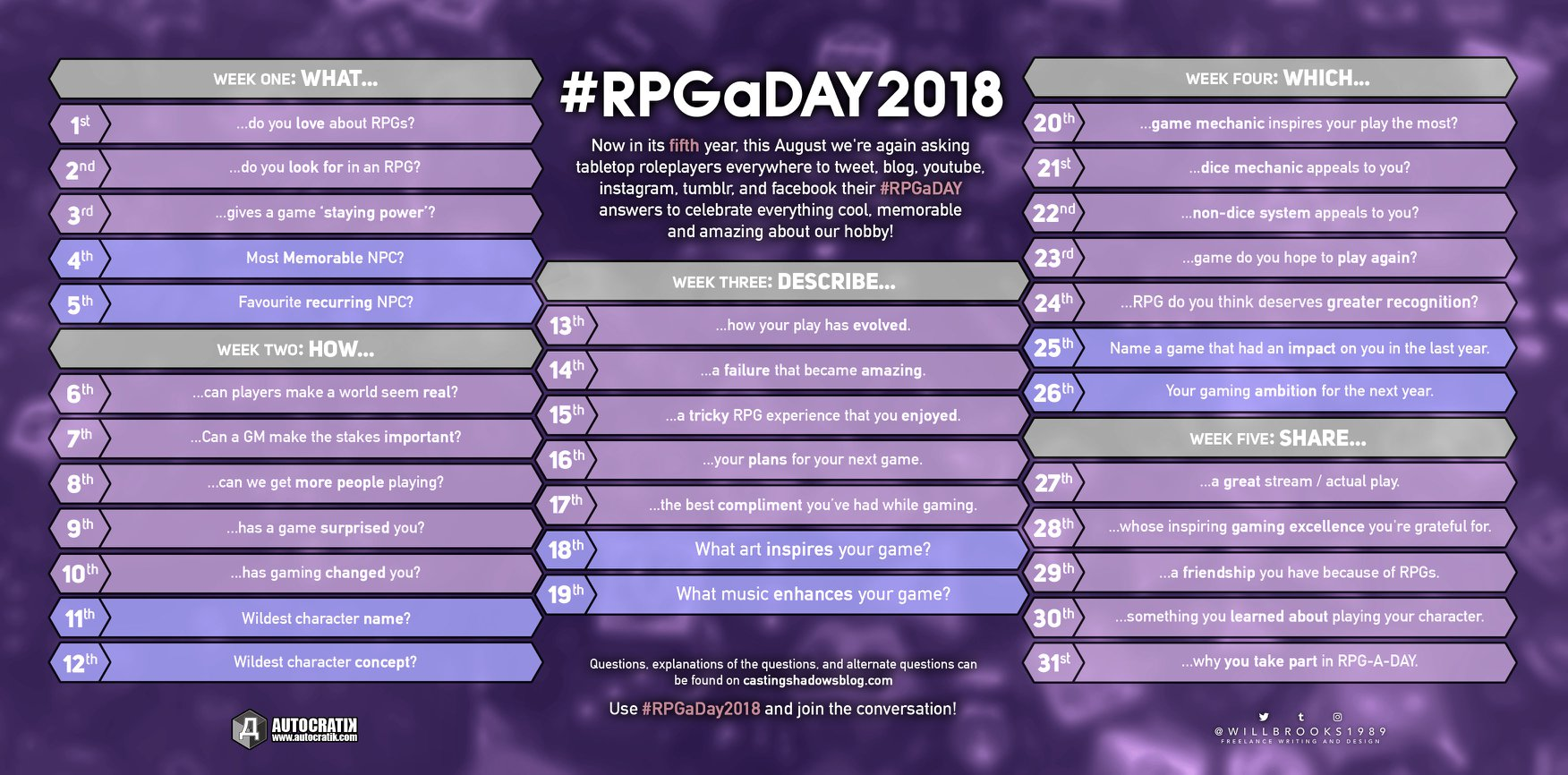 #RPGaDAY 2018 Woche 4 1